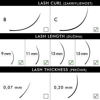 Svilene trepavice za nadogradnju BLUSH C-Kriva Kombinovano pakovanje